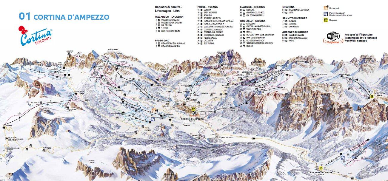 Skipass Cortina d'Ampezzo